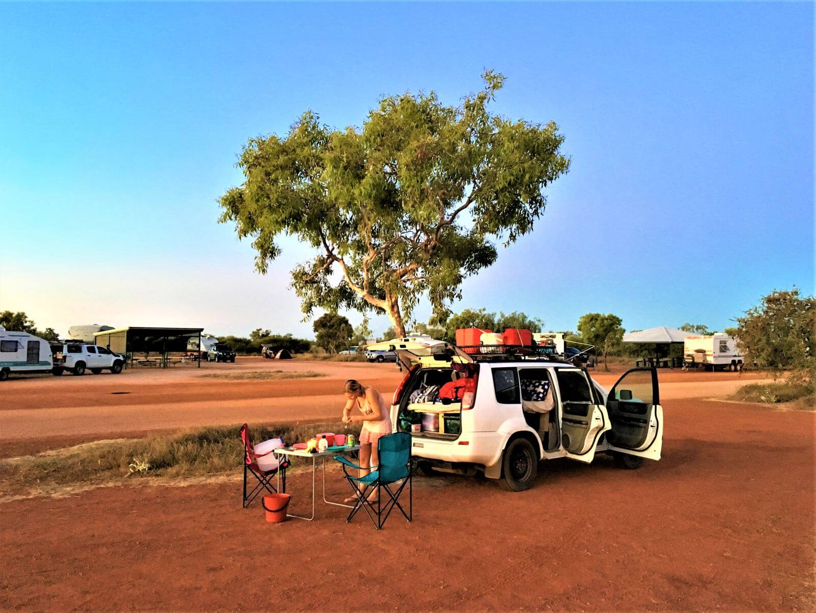 Must Have für Australien Roadtrip - Camping