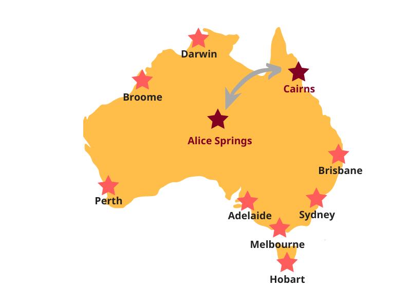 Routen Australien